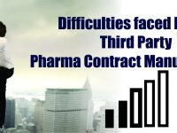 Third Party Pharma Contract Manufacturer